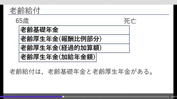 10時間かかっても分からないことが、FP有賀先生の講義を聞けば、36分29秒で理解できます。